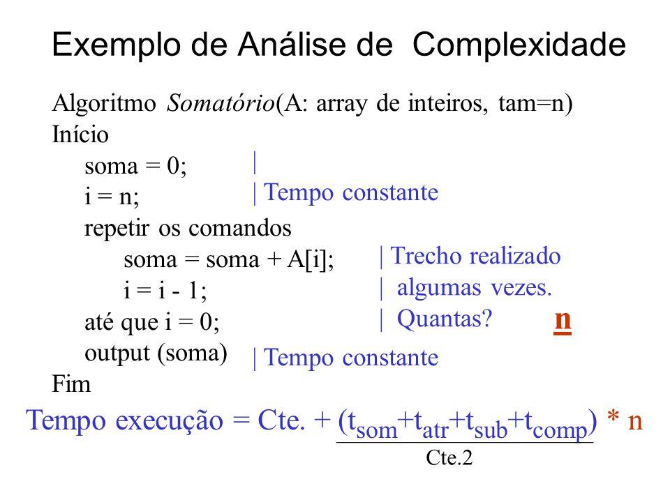 Exemplo de Análise de Complexidade