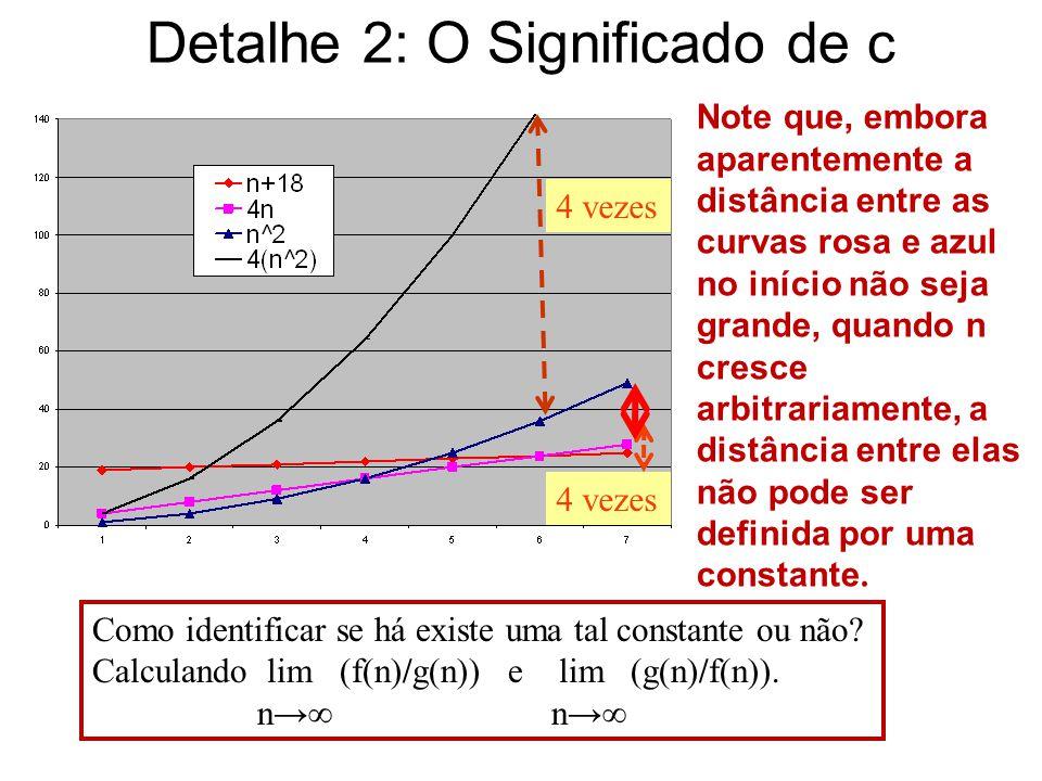 Detalhe 2: O Significado de c