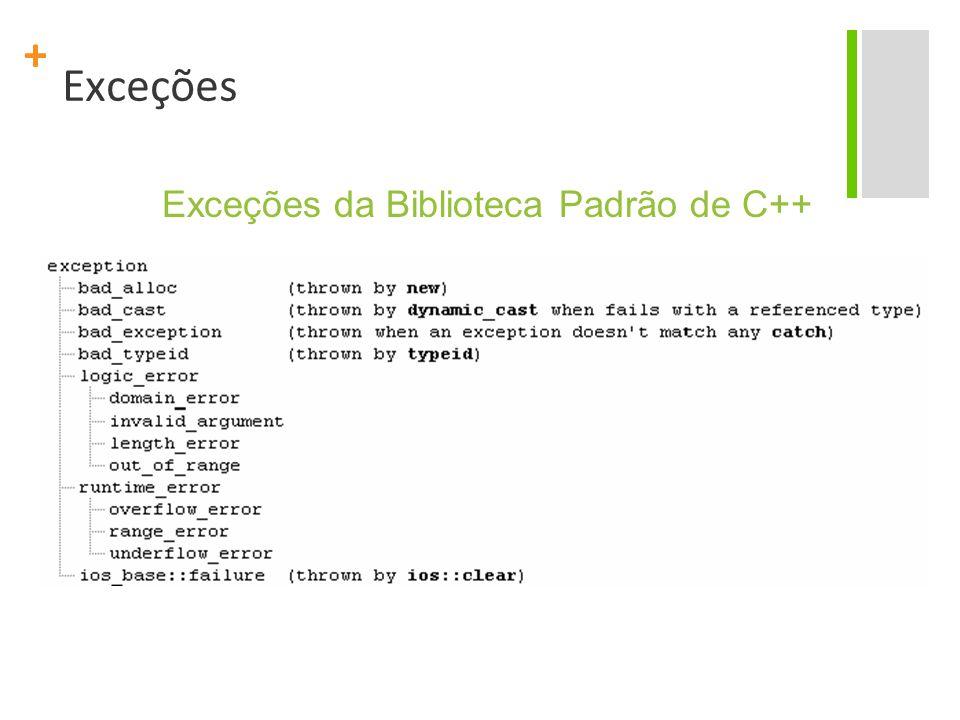 Exceções Exceções da Biblioteca Padrão de C++