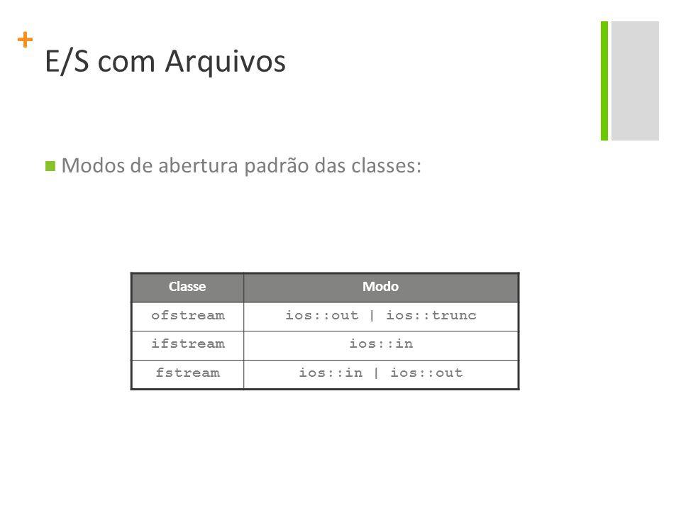 E/S com Arquivos Modos de abertura padrão das classes: Classe Modo