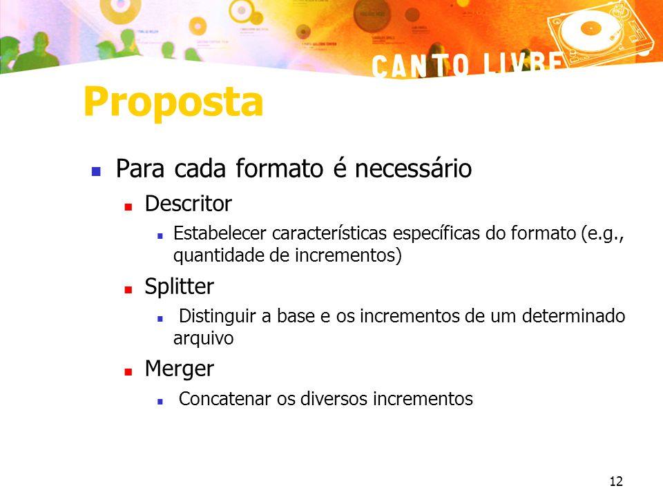Proposta Para cada formato é necessário Descritor Splitter Merger