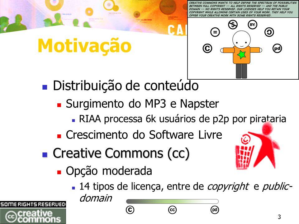 Motivação Distribuição de conteúdo Creative Commons (cc)