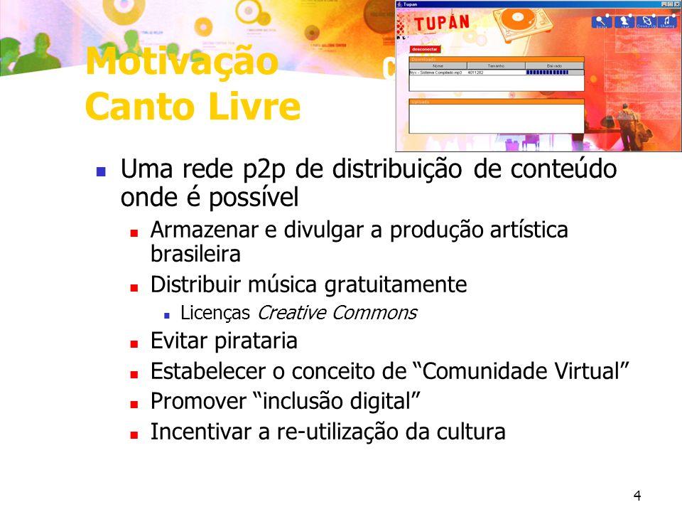 Motivação Canto Livre Uma rede p2p de distribuição de conteúdo onde é possível. Armazenar e divulgar a produção artística brasileira.