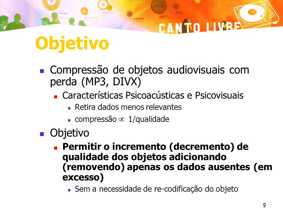 Objetivo Compressão de objetos audiovisuais com perda (MP3, DIVX)