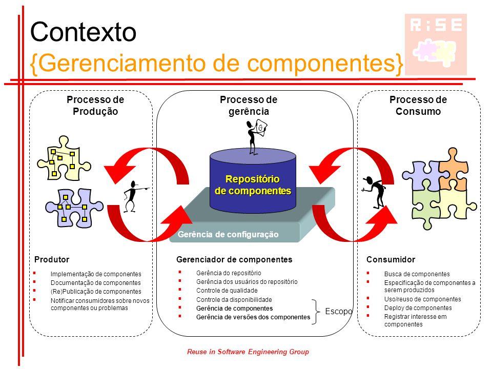 Contexto {Gerenciamento de componentes}