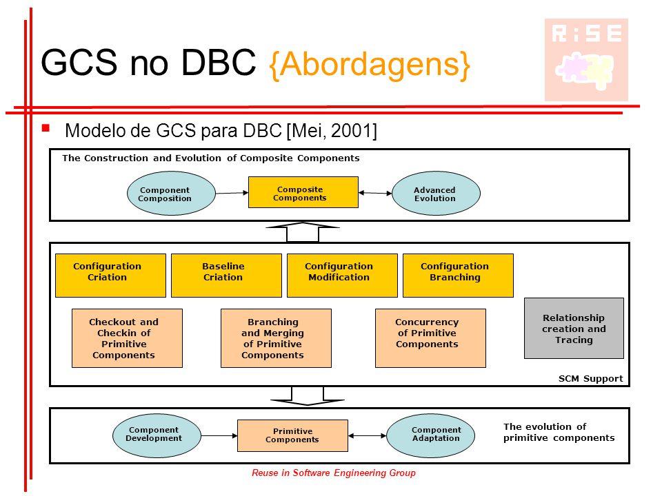 GCS no DBC {Abordagens}