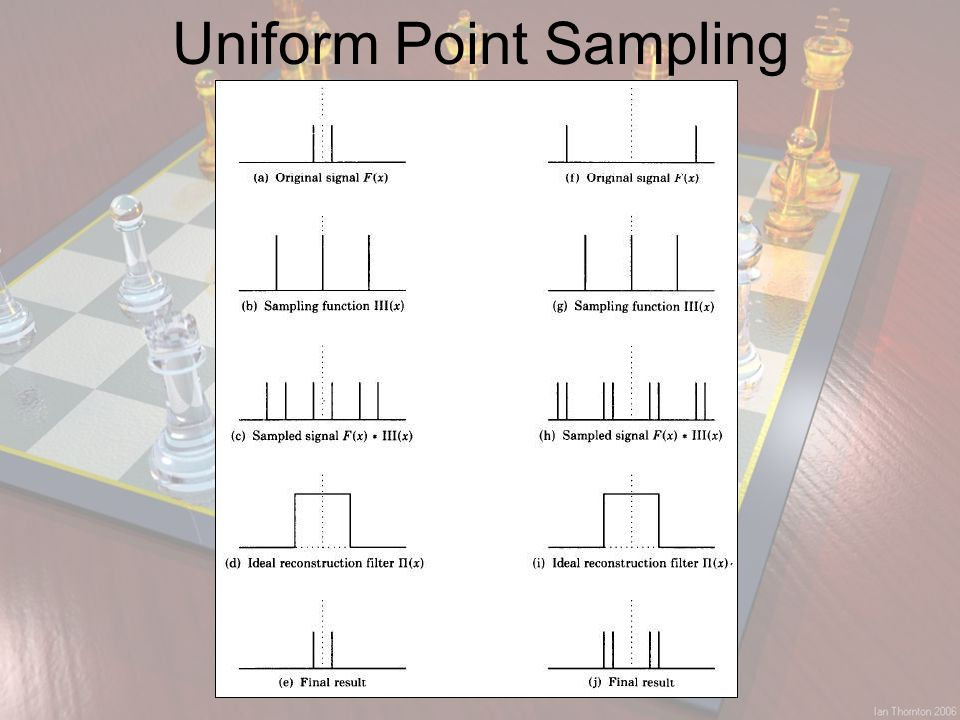 Uniform Point Sampling