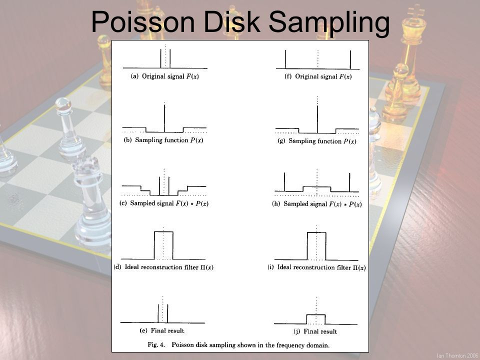 Poisson Disk Sampling