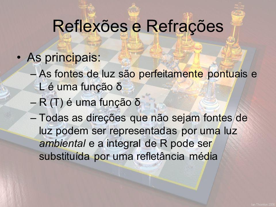 Reflexões e Refrações As principais: