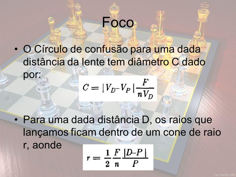 Foco O Círculo de confusão para uma dada distância da lente tem diâmetro C dado por: