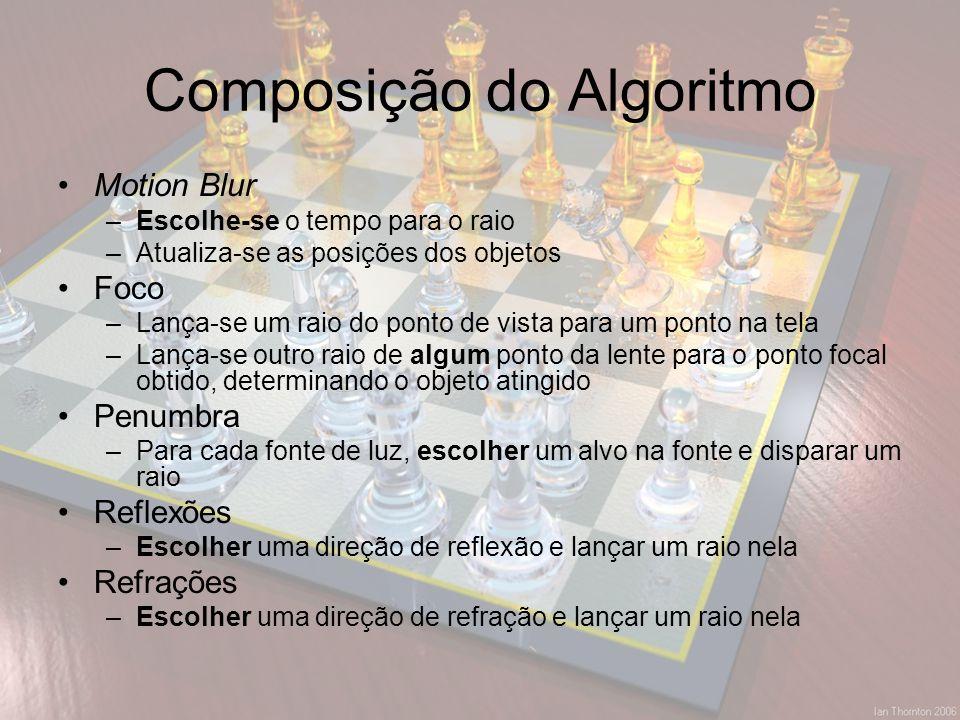 Composição do Algoritmo