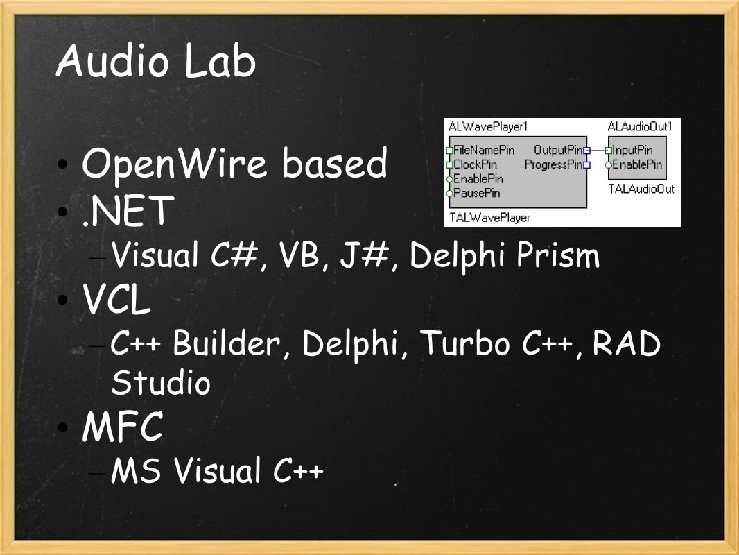 Audio Lab OpenWire based .NET VCL MFC Visual C#, VB, J#, Delphi Prism