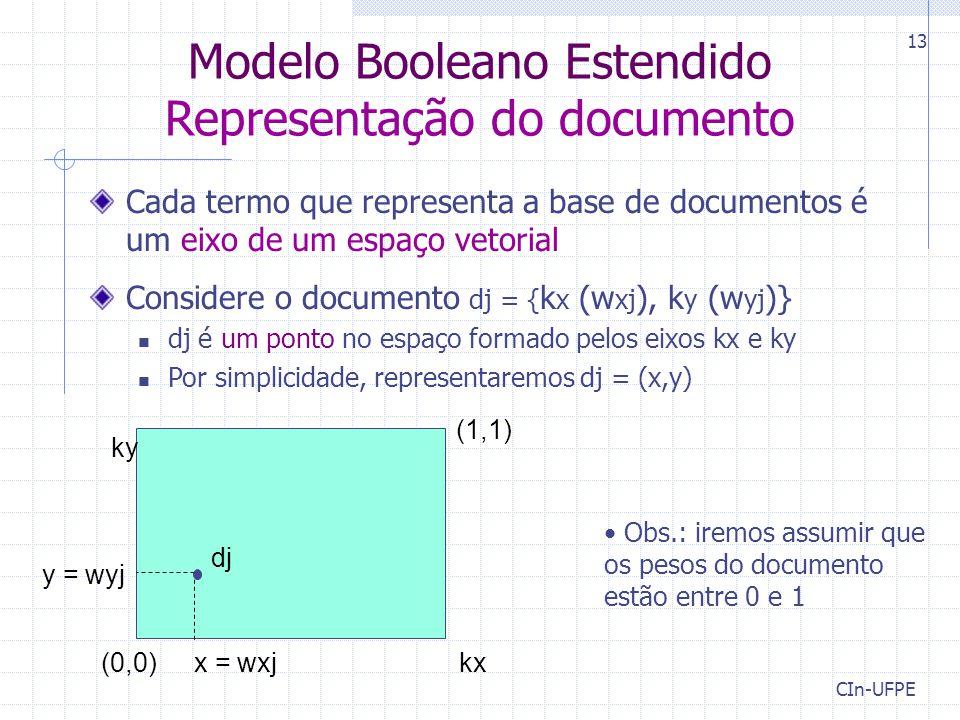 Modelo Booleano Estendido Representação do documento