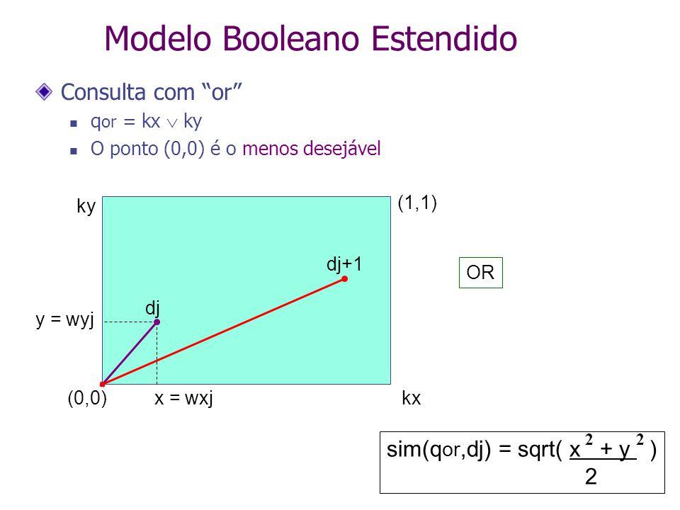 Modelo Booleano Estendido