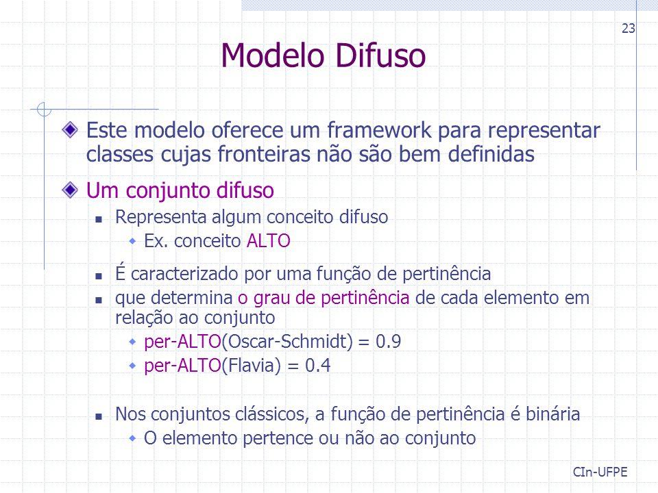 Modelo Difuso Este modelo oferece um framework para representar classes cujas fronteiras não são bem definidas.