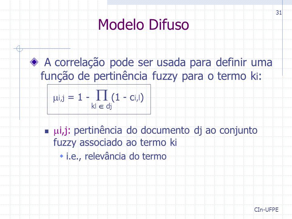 Modelo Difuso A correlação pode ser usada para definir uma função de pertinência fuzzy para o termo ki: