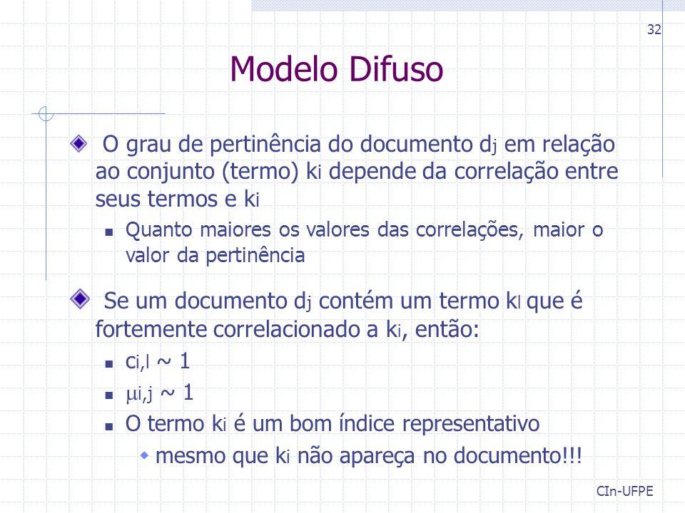 Modelo Difuso O grau de pertinência do documento dj em relação ao conjunto (termo) ki depende da correlação entre seus termos e ki.
