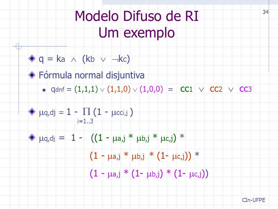 Modelo Difuso de RI Um exemplo q = ka  (kb  kc)