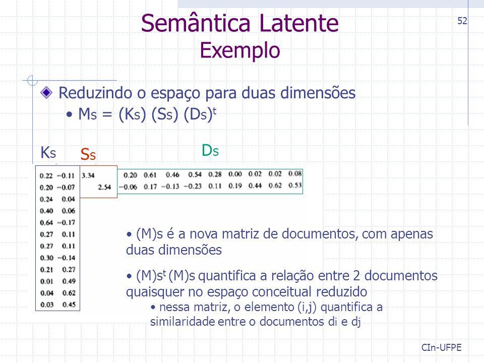 Semântica Latente Exemplo Reduzindo o espaço para duas dimensões
