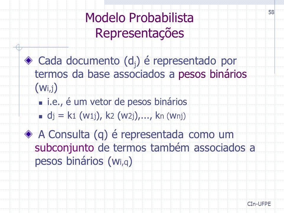 Modelo Probabilista Representações
