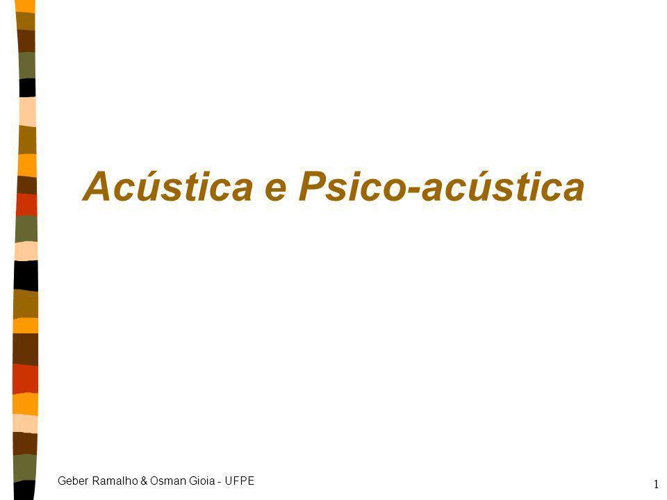 Acústica e Psico-acústica