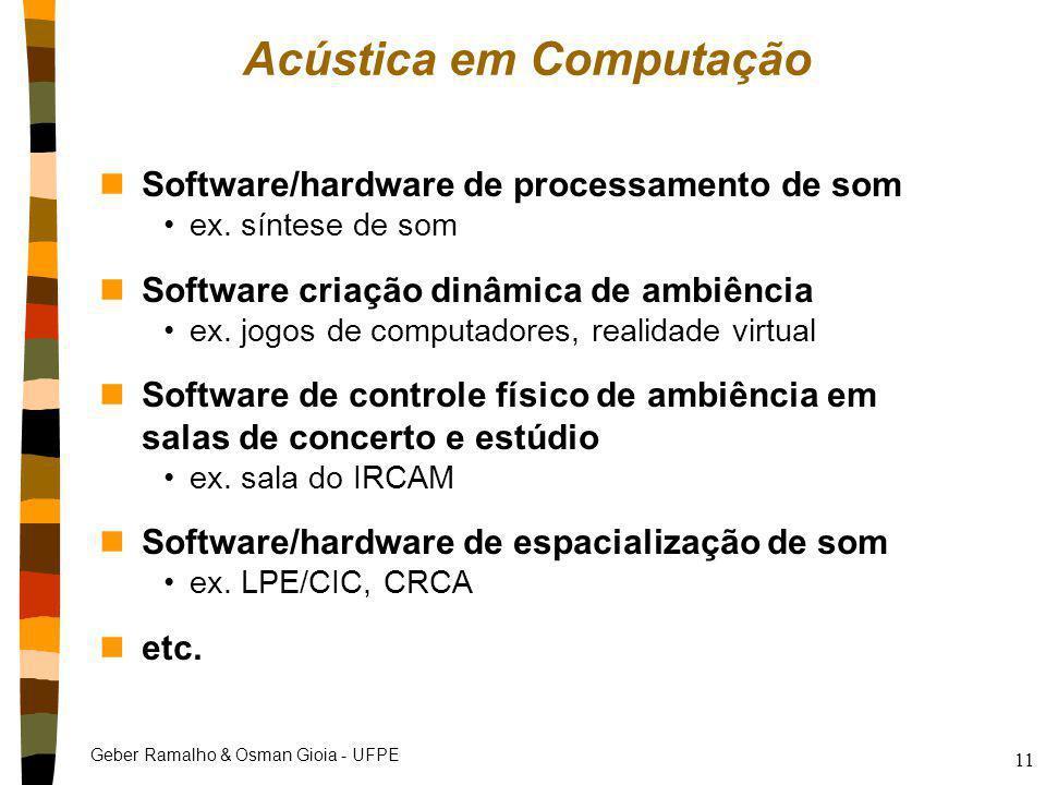 Acústica em Computação