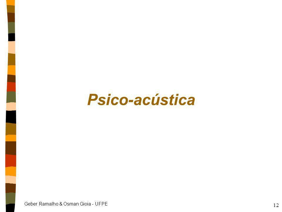 Psico-acústica