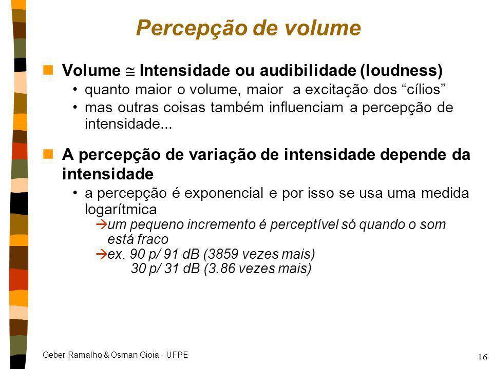 Percepção de volume Volume  Intensidade ou audibilidade (loudness)