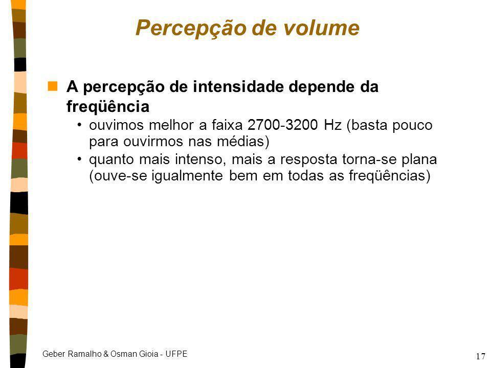 Percepção de volume A percepção de intensidade depende da freqüência