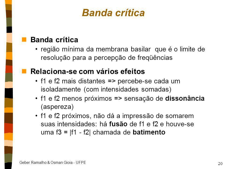 Banda crítica Banda crítica Relaciona-se com vários efeitos