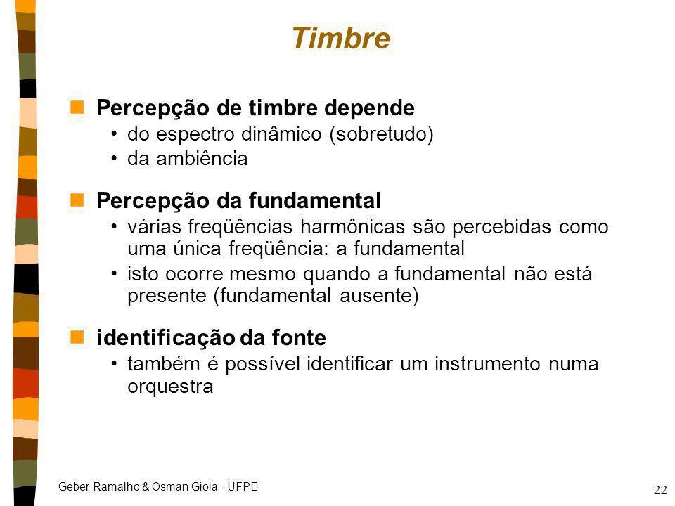 Timbre Percepção de timbre depende Percepção da fundamental