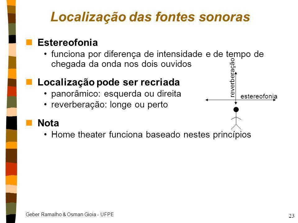 Localização das fontes sonoras