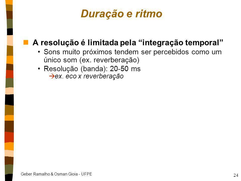 Duração e ritmo A resolução é limitada pela integração temporal