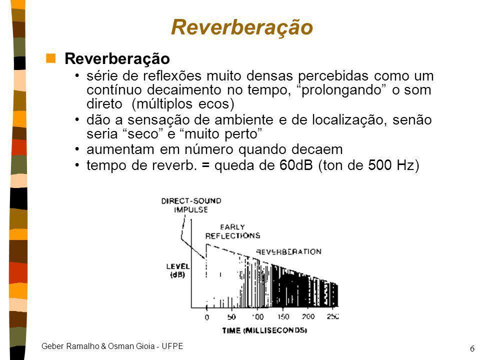 Reverberação Reverberação