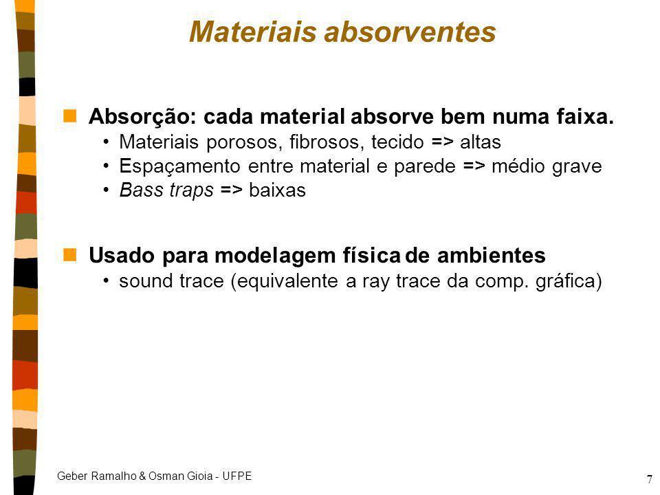 Materiais absorventes
