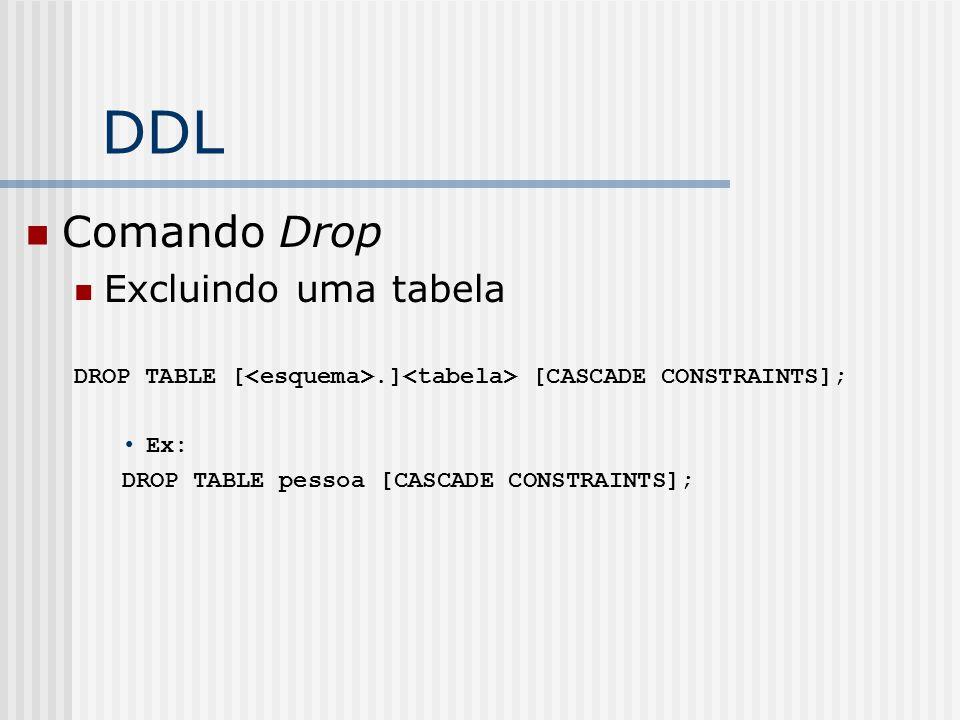 DDL Comando Drop Excluindo uma tabela