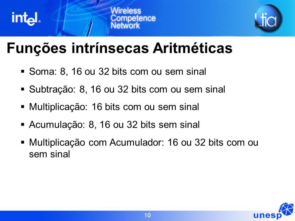 Funções intrínsecas Aritméticas