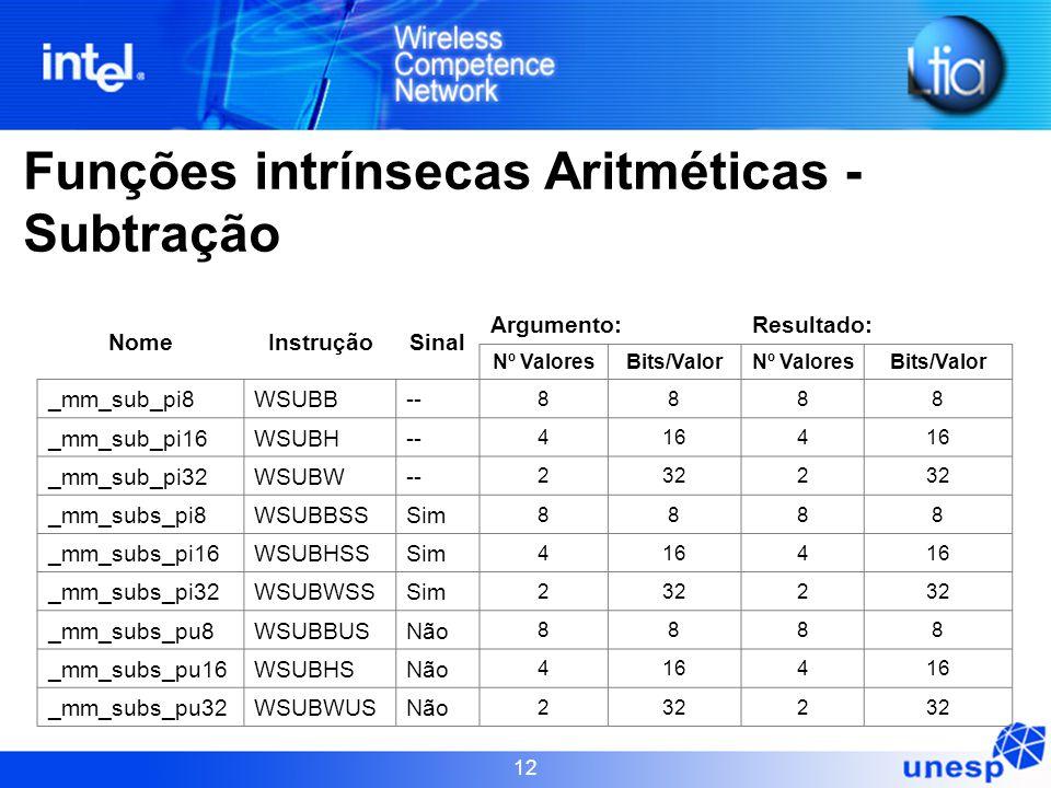 Funções intrínsecas Aritméticas - Subtração