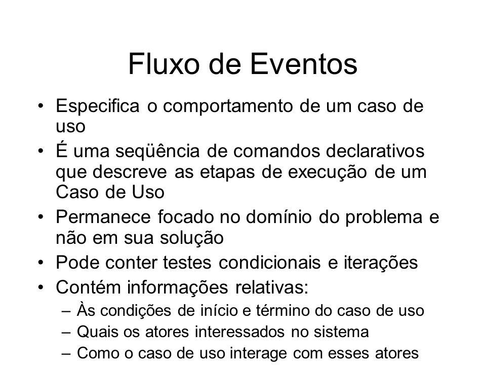 Fluxo de Eventos Especifica o comportamento de um caso de uso