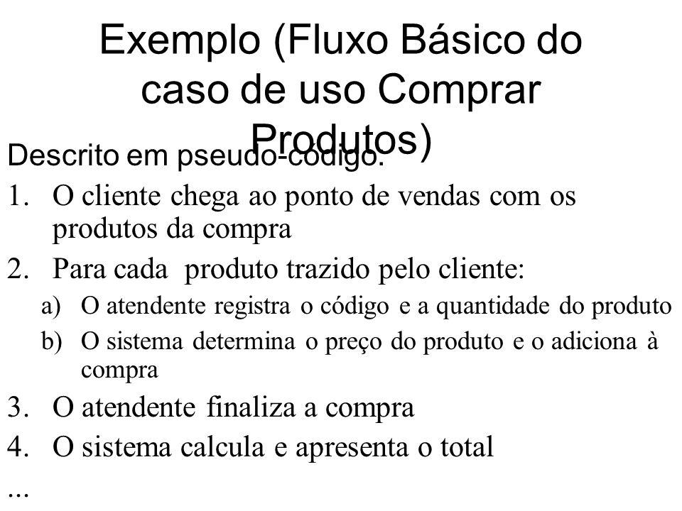 Exemplo (Fluxo Básico do caso de uso Comprar Produtos)
