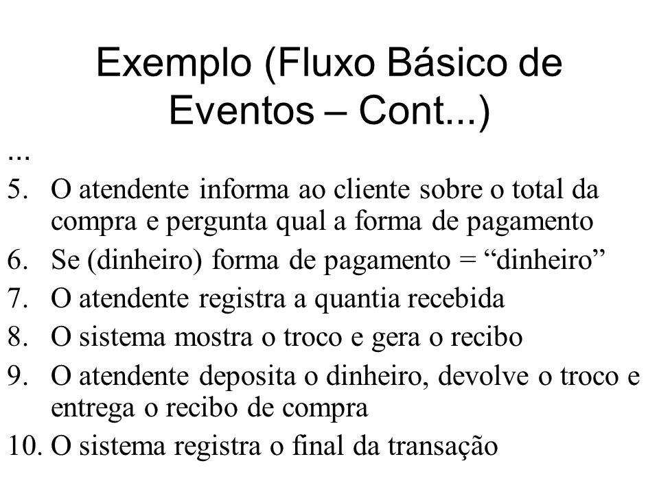 Exemplo (Fluxo Básico de Eventos – Cont...)