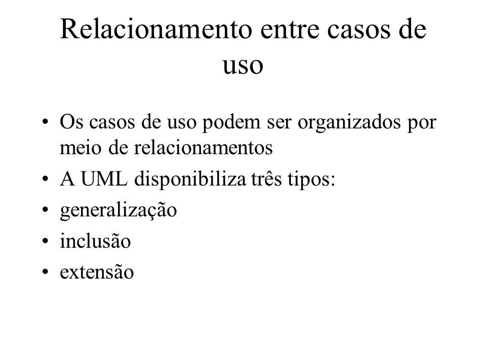 Relacionamento entre casos de uso