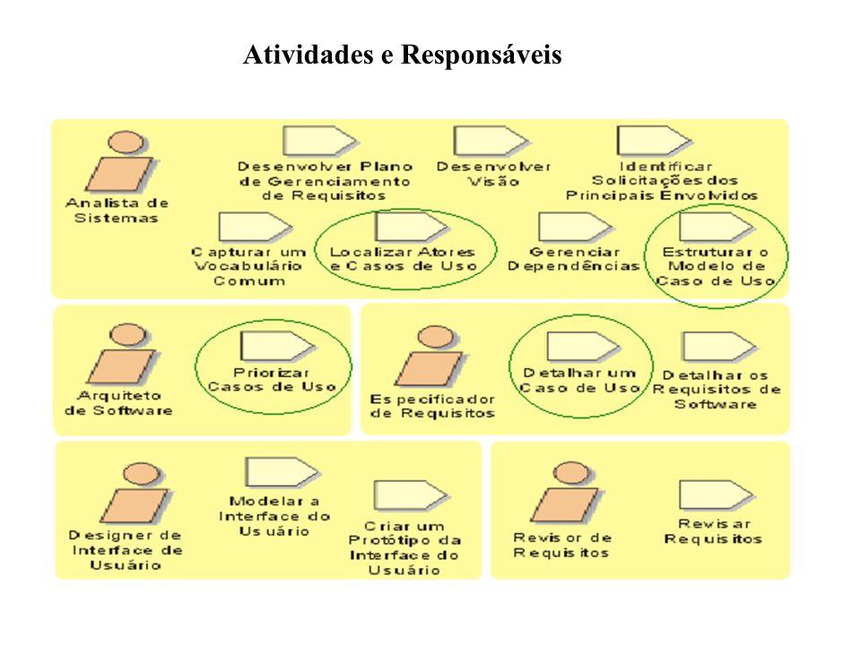 Atividades e Responsáveis