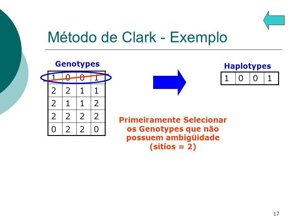Método de Clark - Exemplo