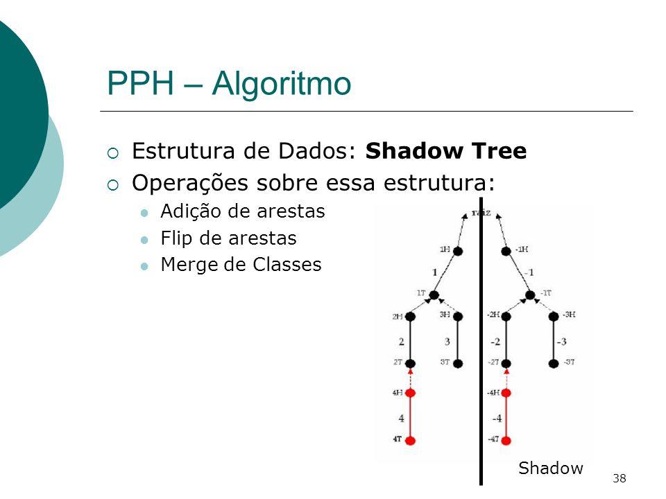 PPH – Algoritmo Estrutura de Dados: Shadow Tree