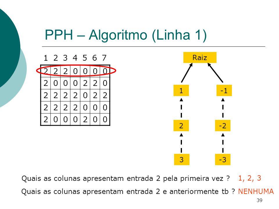PPH – Algoritmo (Linha 1)