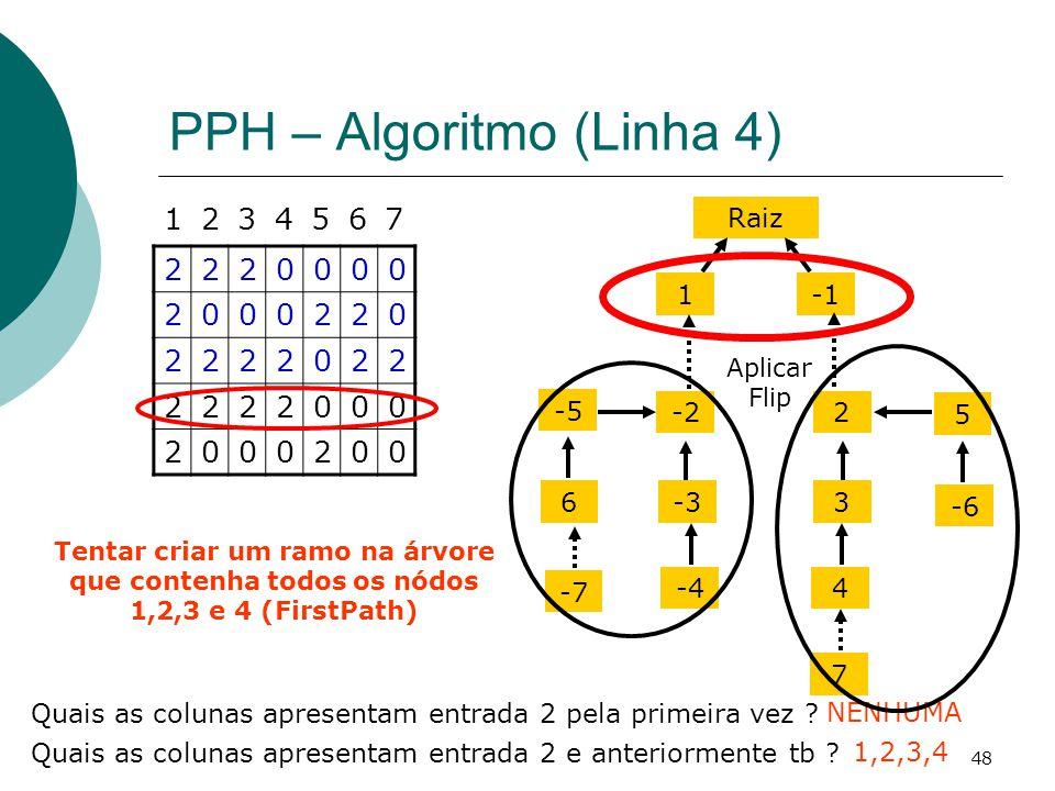 PPH – Algoritmo (Linha 4)