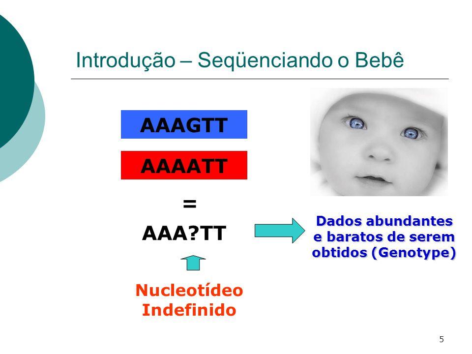 Introdução – Seqüenciando o Bebê