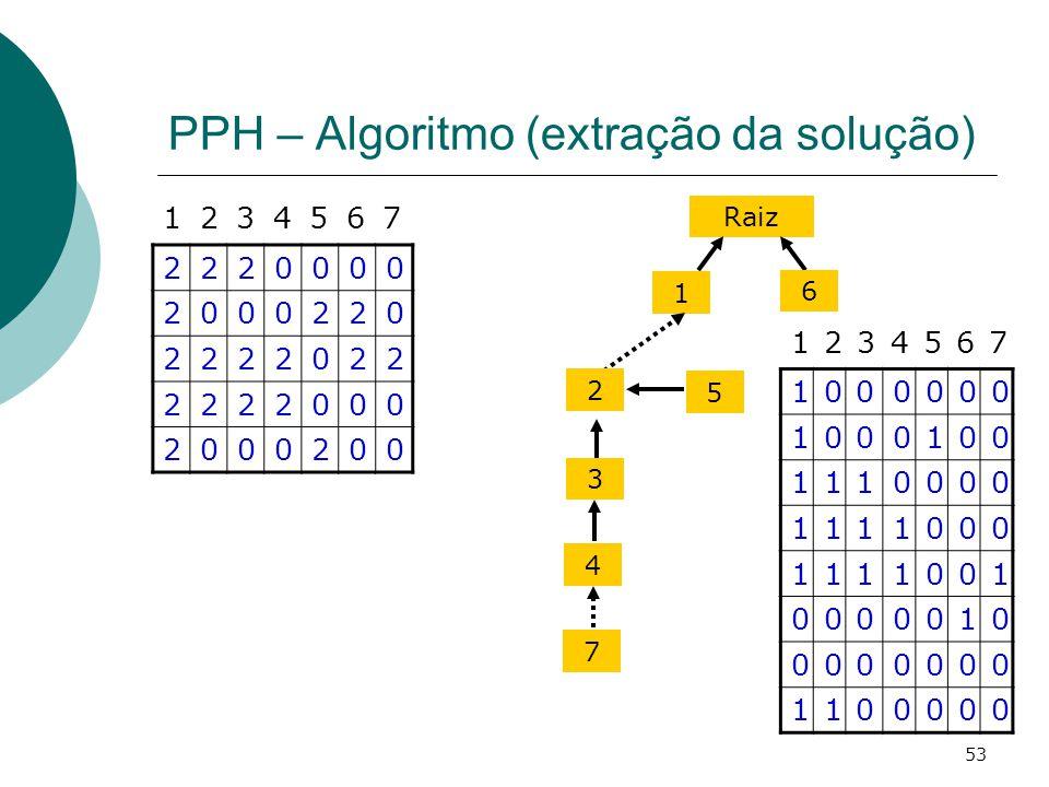 PPH – Algoritmo (extração da solução)