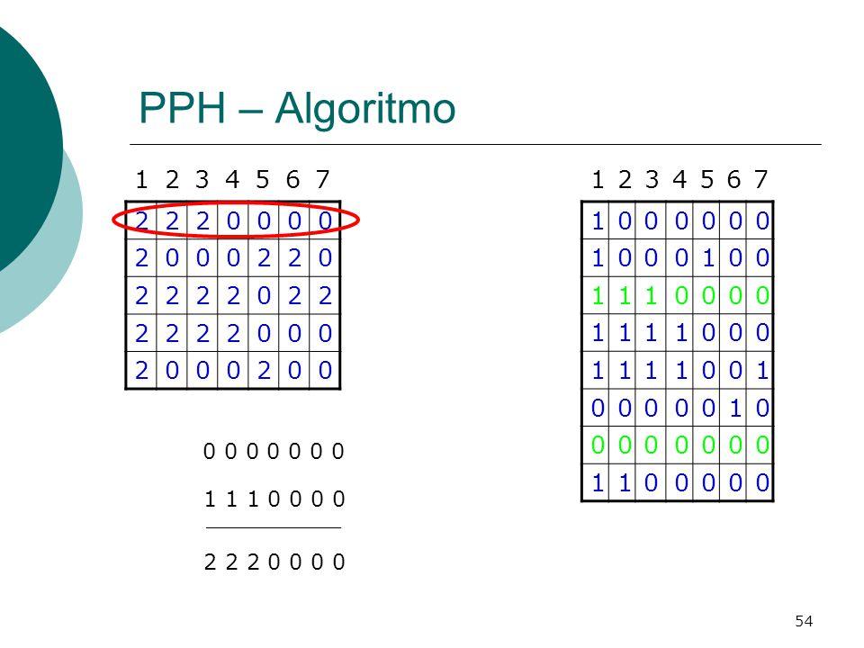 PPH – Algoritmo 1. 2. 3. 4. 5. 6. 7. 1. 2. 3. 4. 5. 6. 7. 2. 1. 0 0 0 0 0 0 0. 1 1 1 0 0 0 0.
